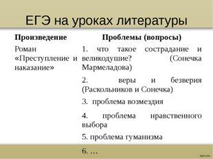 ЕГЭ на уроках литературы Произведение Проблемы (вопросы) Роман«Преступление и