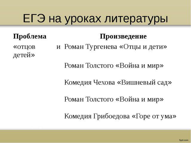 ЕГЭ на уроках литературы Проблема Произведение «отцов и детей» Роман Тургенев...