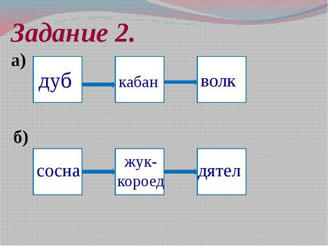 Задание 2. а) дуб кабан волк сосна жук-короед дятел б)