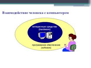 Взаимодействие человека с компьютером аппаратные средства (hardware) программ