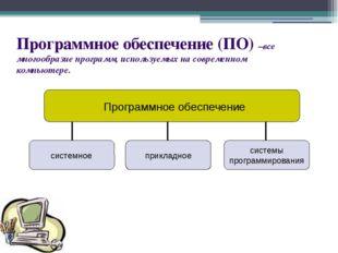 Программное обеспечение (ПО) –все многообразие программ, используемых на совр