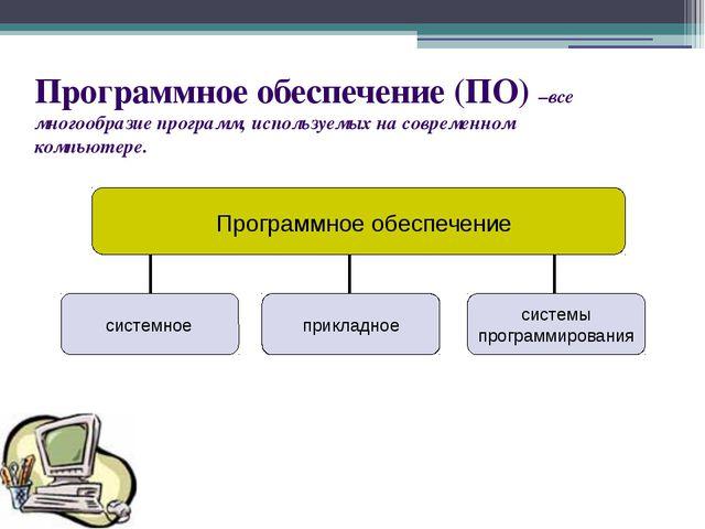 Программное обеспечение (ПО) –все многообразие программ, используемых на совр...