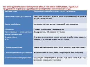 На уроке русского языка при изучении разных тем можно использовать отдельные