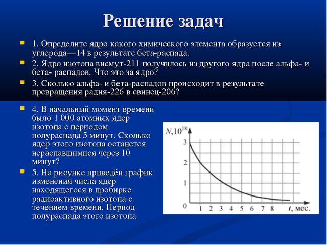 Решение задач 1. Определите ядро какого химического элемента образуется из уг...
