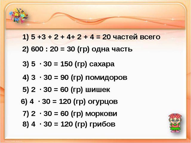1) 5 +3 + 2 + 4+ 2 + 4 = 20 частей всего 2) 600 : 20 = 30 (гр) одна часть 3)...