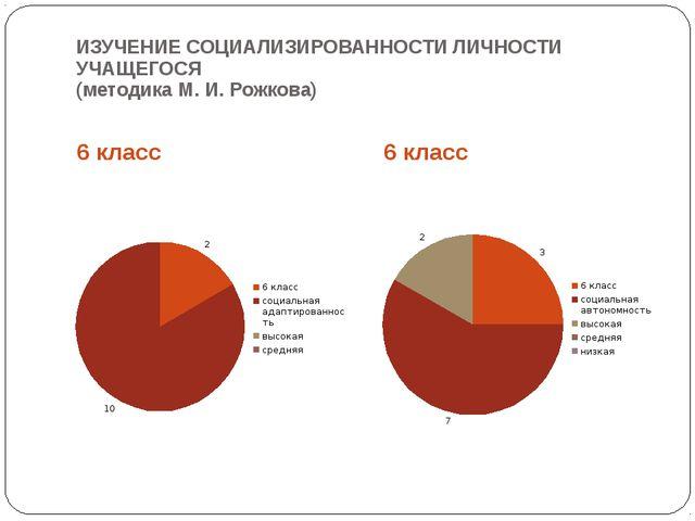 ИЗУЧЕНИЕ СОЦИАЛИЗИРОВАННОСТИ ЛИЧНОСТИ УЧАЩЕГОСЯ (методика М. И. Рожкова) 6 кл...