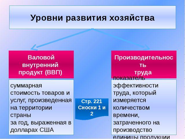 Уровни развития хозяйства Валовой внутренний продукт (ВВП) Производительность...