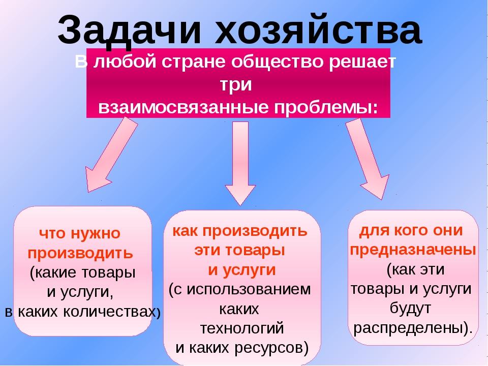В любой стране общество решает три взаимосвязанные проблемы: что нужно произв...