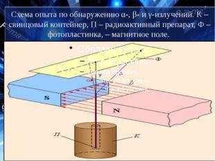 Схема опыта по обнаружению α-, β- и γ-излучений. К – свинцовый контейнер, П –