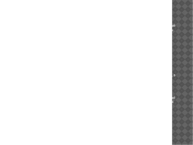 ДОНСКАЯ СЕЛЕДОЧКА ПРЯНАЯ (старинный семейный рецепт) Засол селедочки На дно э...