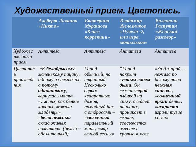Художественный прием. Цветопись. Альберт Лиханов «Никто»Екатерина Мурашова...