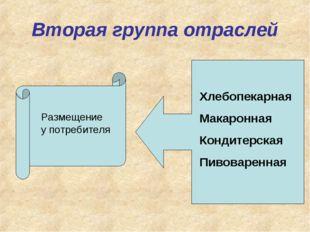 Вторая группа отраслей Хлебопекарная Макаронная Кондитерская Пивоваренная Раз