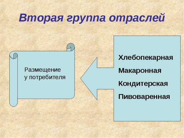 Вторая группа отраслей Хлебопекарная Макаронная Кондитерская Пивоваренная Раз...