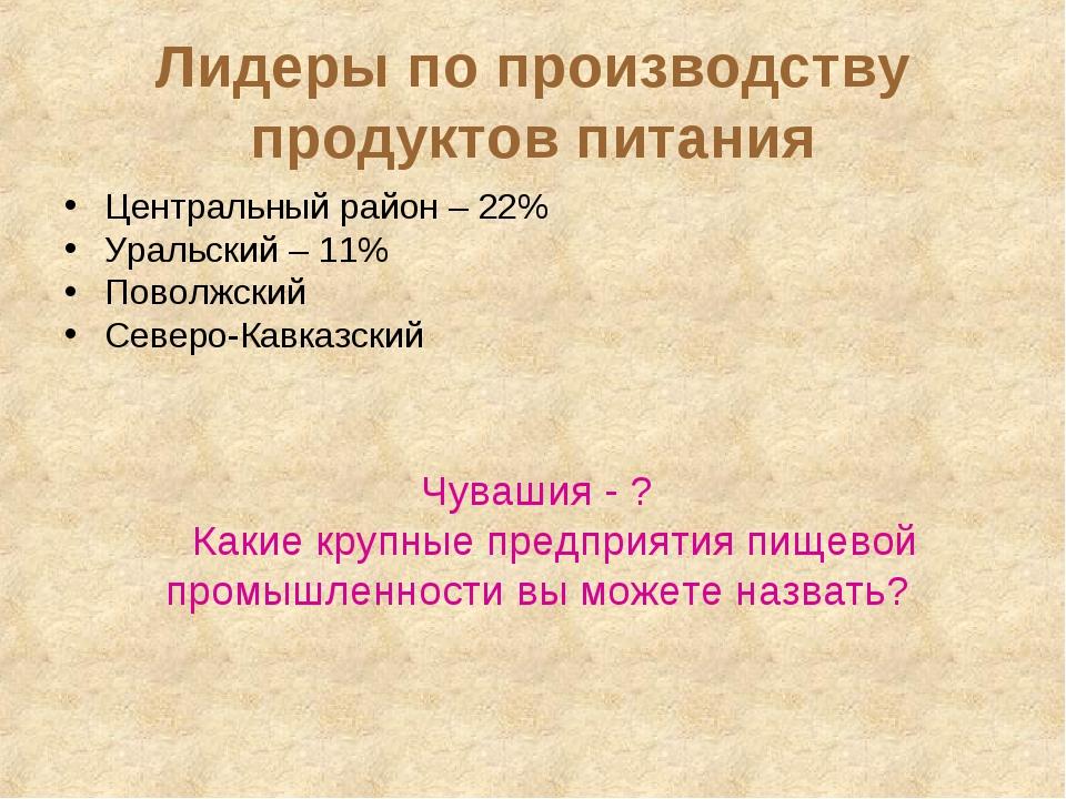 Лидеры по производству продуктов питания Центральный район – 22% Уральский –...