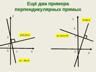 У Х 1 3 1 у=0,2х+1 у= - 5х+3 У Х 3 4 у=-1/3 х+3 У=3x-1 0 0 Ещё два примера п