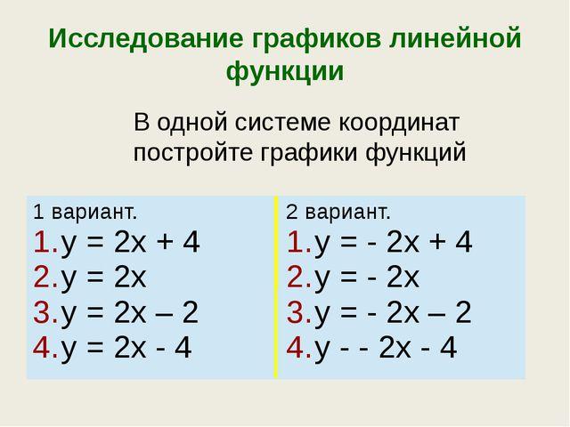 Исследование графиков линейной функции В одной системе координат постройте гр...