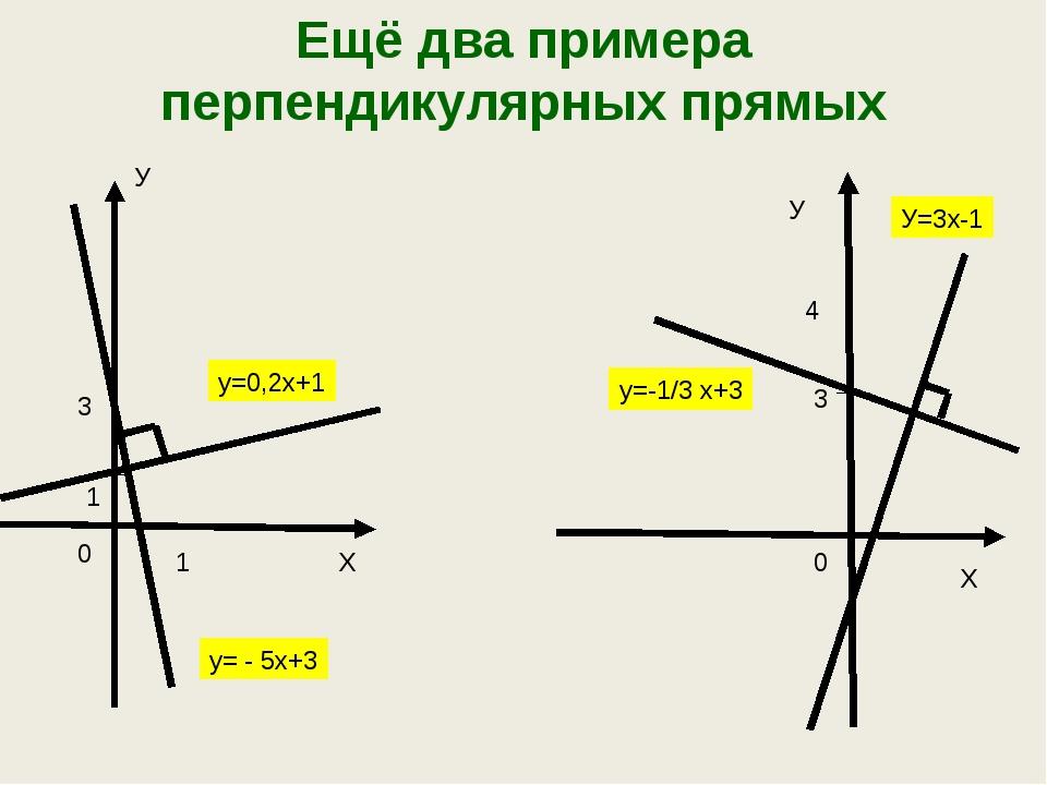 У Х 1 3 1 у=0,2х+1 у= - 5х+3 У Х 3 4 у=-1/3 х+3 У=3x-1 0 0 Ещё два примера п...