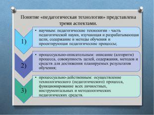 Понятие «педагогическая технология» представлена тремя аспектами.