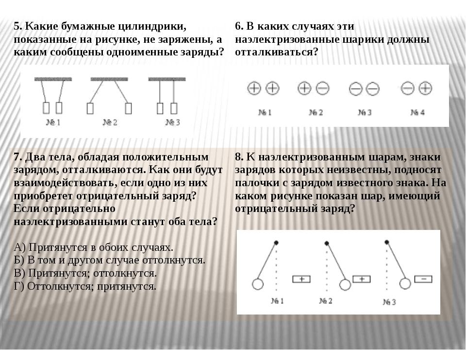 5. Какие бумажные цилиндрики, показанные на рисунке, не заряжены, а каким соо...