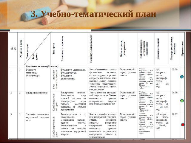 Форма типовая – табличная 3. Учебно-тематический план