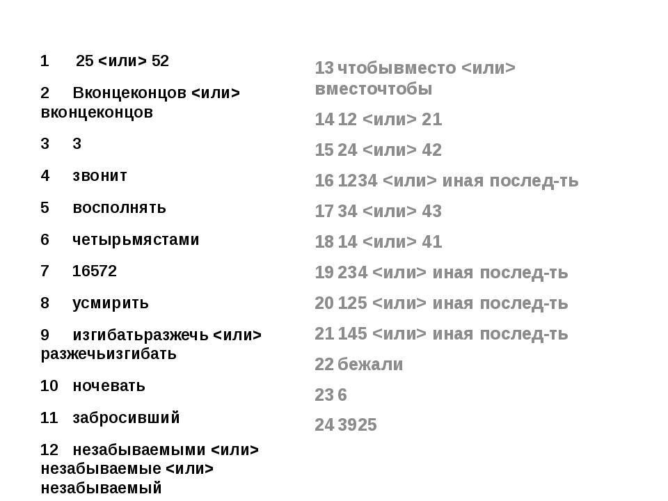 1 25  52 2Вконцеконцов  вконцеконцов 33 4звонит 5восполнять 6четыр...