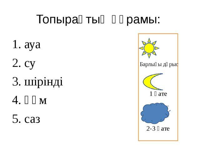 Топырақтың құрамы: 1. ауа 2. су 3. шірінді 4. құм 5. саз 1 қате Барлығы дұрыс...
