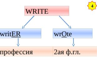 4 WRITE writER wrOte профессия 2ая ф.гл.