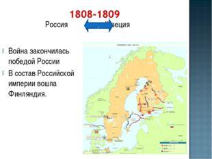Россия Швеция Война закончилась победой России В состав Российской империи во