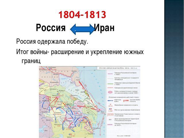 Россия Иран Россия одержала победу. Итог войны- расширение и укрепление южных...