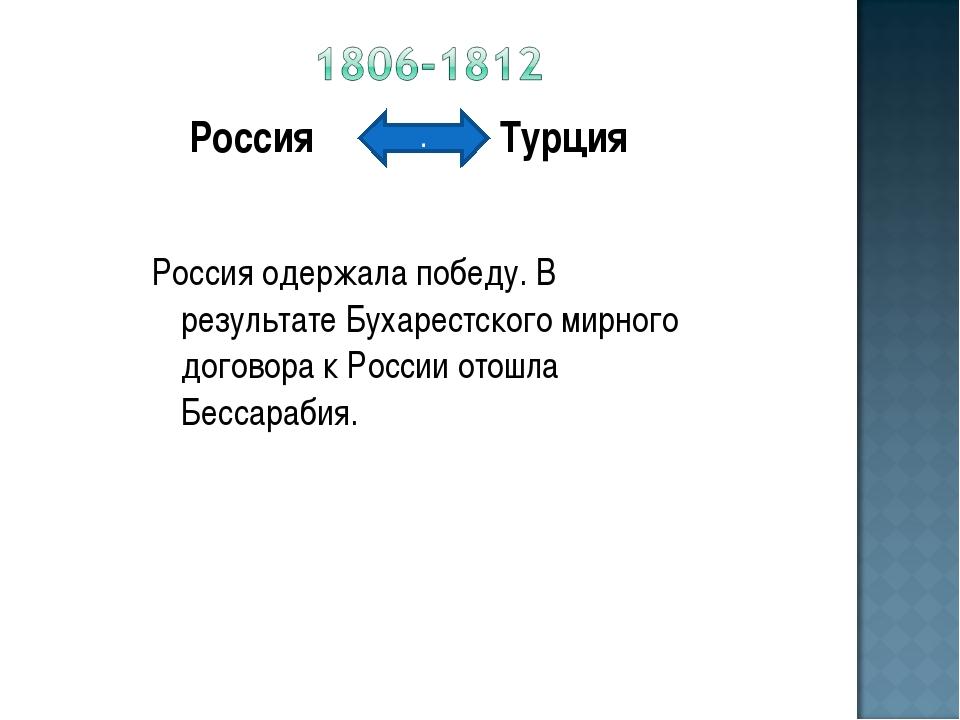 Россия Турция Россия одержала победу. В результате Бухарестского мирного дого...
