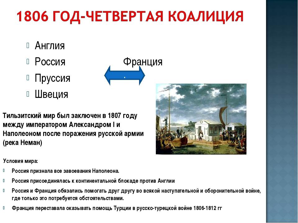 Англия Россия Франция Пруссия Швеция Условия мира: Россия признала все завоев...