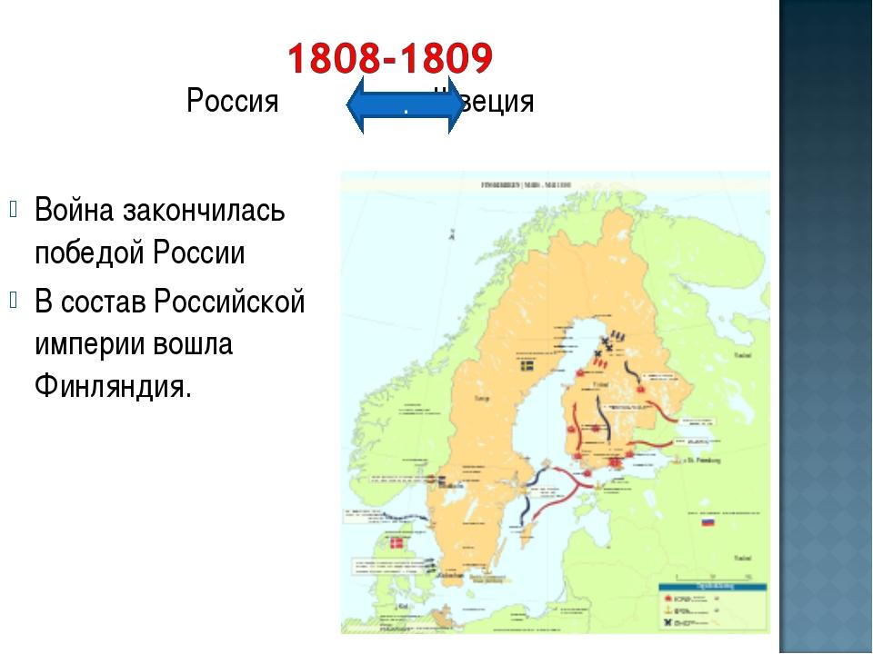 Россия Швеция Война закончилась победой России В состав Российской империи во...