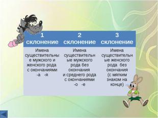 1 склонение2 склонение3 склонение Имена существительные мужского и женского
