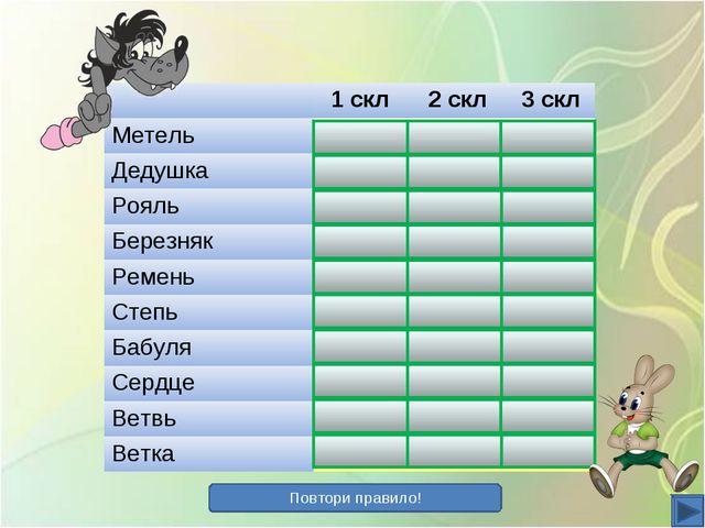 Повтори правило! 1 скл 2 скл 3 скл Метель+ Дедушка+ Рояль+ Березн...