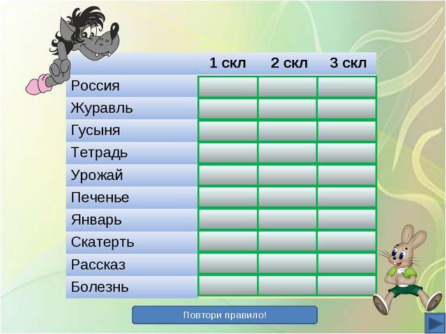 Повтори правило! 1 скл 2 скл 3 скл Россия+ Журавль+ Гусыня+ Тетра...