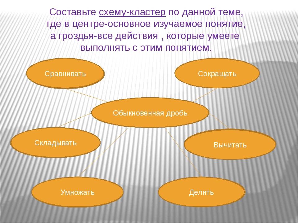 Составьте схему-кластер по данной теме, где в центре-основное изучаемое понят...