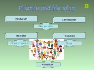 Introduction Main part Postamble Consolidation Speech practice Homework Song