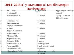 2014 -2015 оқу жылында оқып, білімдерін жетілгендер: №Аты - жөні тәрбиешінің