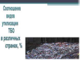 Вид утилизации США Великобритания Япония Россия Захоронение 84 90 57 81 на с