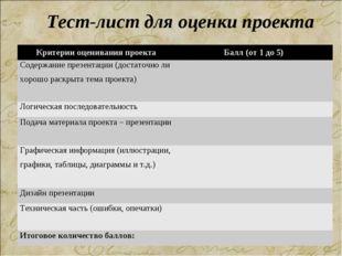 Тест-лист для оценки проекта Критерии оценивания проектаБалл (от 1 до 5) Сод