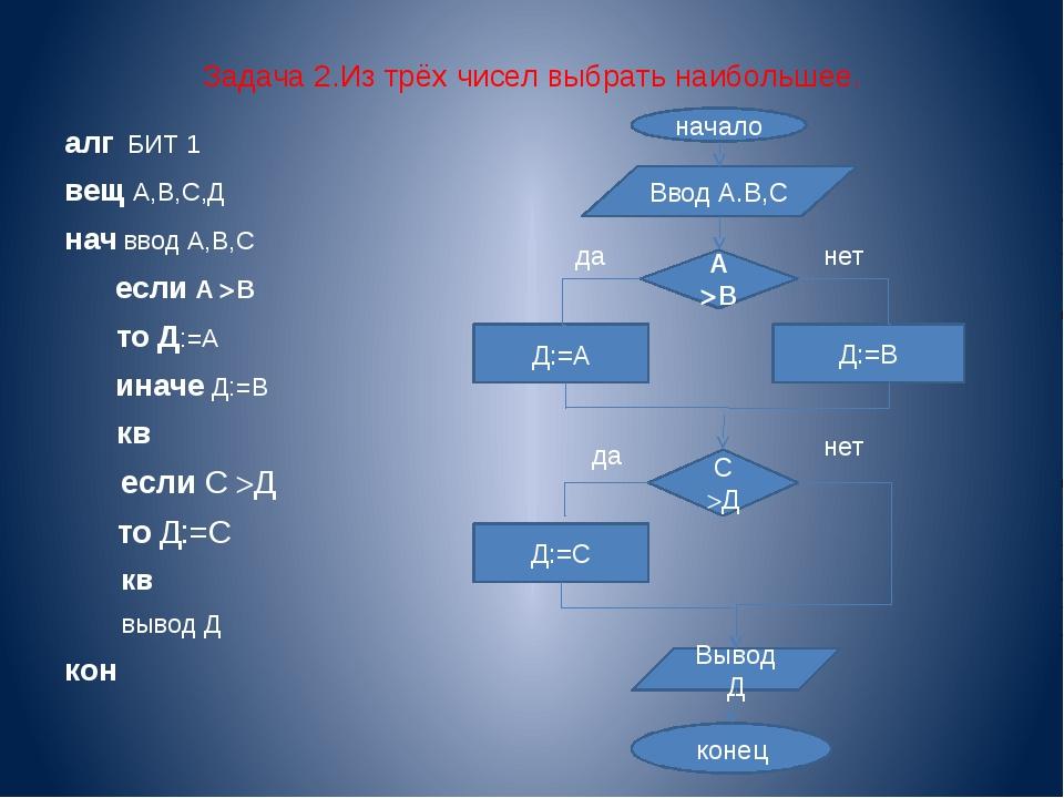Задача 2.Из трёх чисел выбрать наибольшее. алг БИТ 1 вещ А,В,С,Д нач ввод А,В...