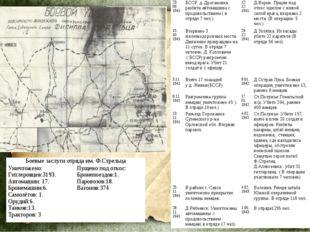 23. 09. 1941БССР. д. Дрогановка. разбита автомашина с продовольствием ( в от
