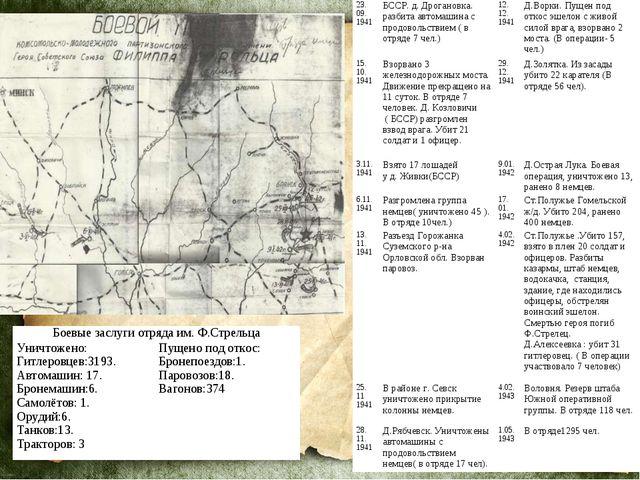 23. 09. 1941БССР. д. Дрогановка. разбита автомашина с продовольствием ( в от...