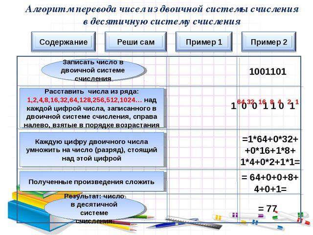 Алгоритм перевода чисел из двоичной системы счисления в десятичную систему сч...