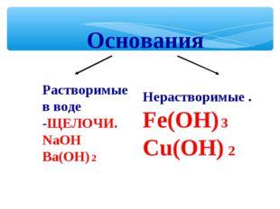 Основания Растворимые в воде -ЩЕЛОЧИ. NaOH Ba(OH) 2 Нерастворимые . Fe(OH) 3