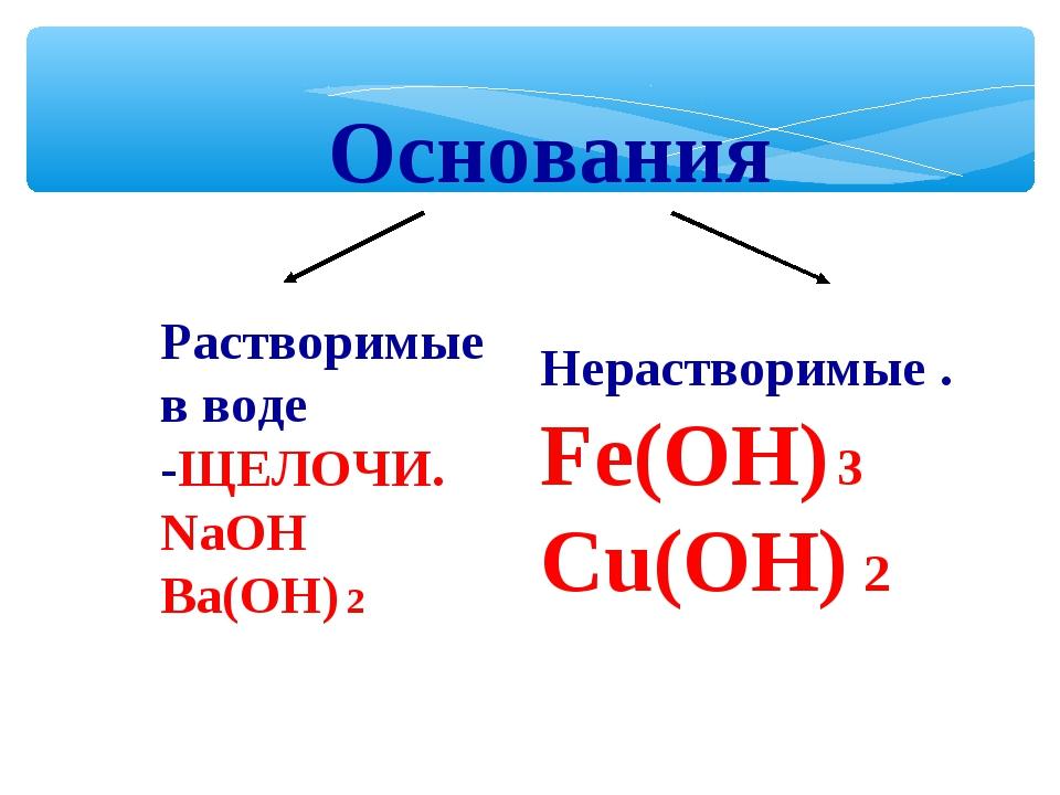 Основания Растворимые в воде -ЩЕЛОЧИ. NaOH Ba(OH) 2 Нерастворимые . Fe(OH) 3...