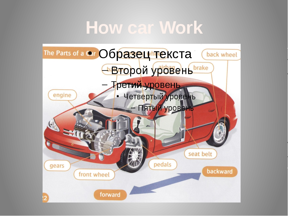 How car Work