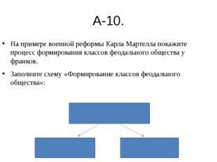 А-10. На примере военной реформы Карла Мартелла покажите процесс формирования