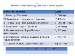 А-3. Установите соответствие между событиями, явлениями и датами События, явл