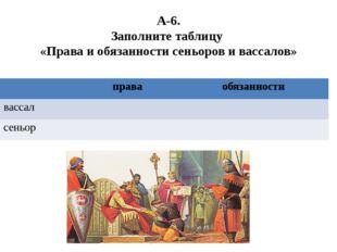 А-6. Заполните таблицу «Права и обязанности сеньоров и вассалов» права обязан